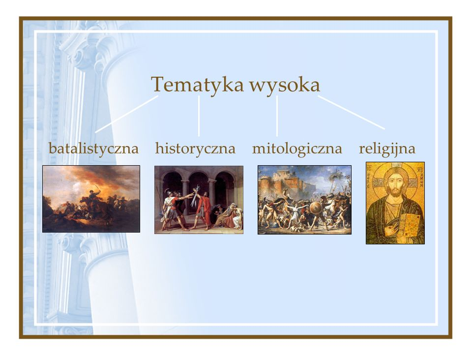 batalistyczna historyczna mitologiczna religijna