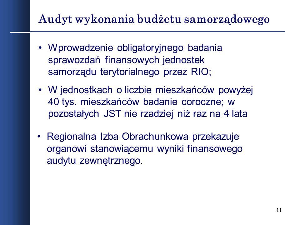 Audyt wykonania budżetu samorządowego