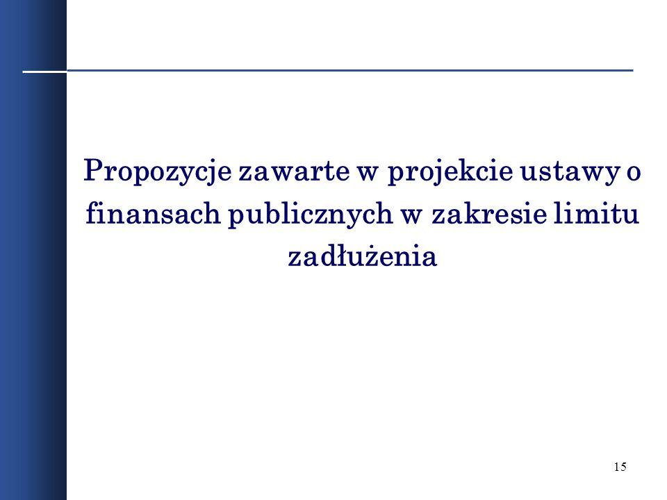Propozycje zawarte w projekcie ustawy o finansach publicznych w zakresie limitu zadłużenia