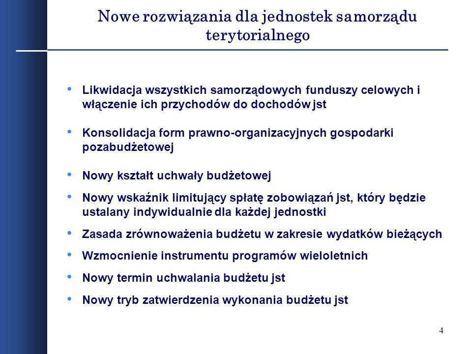 Nowe rozwiązania dla jednostek samorządu terytorialnego