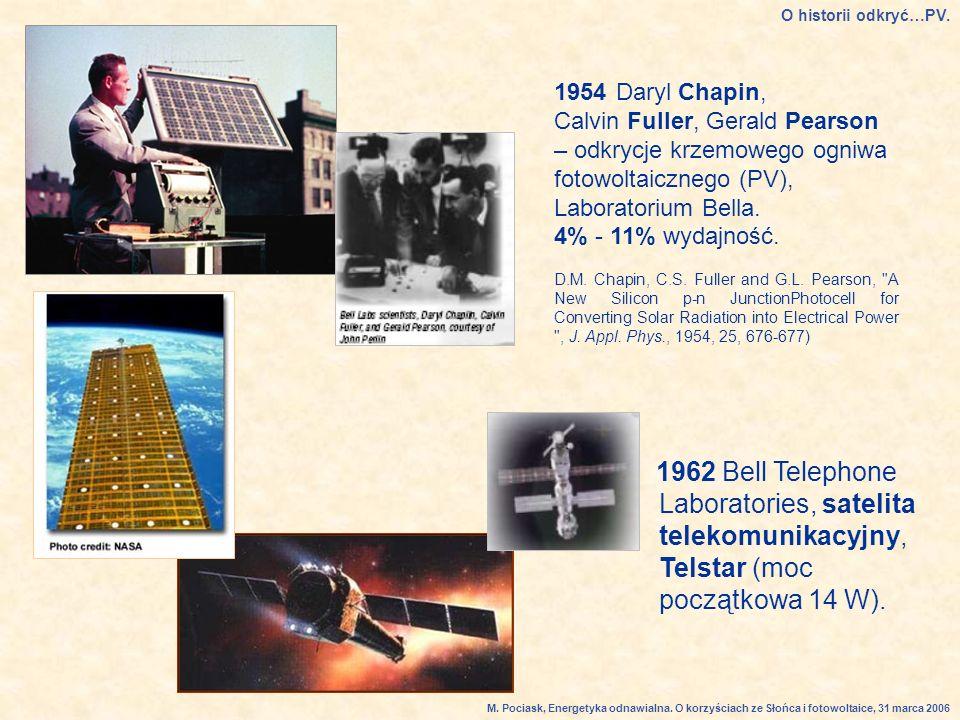 O historii odkryć…PV. 1954 Daryl Chapin, Calvin Fuller, Gerald Pearson – odkrycje krzemowego ogniwa fotowoltaicznego (PV), Laboratorium Bella.