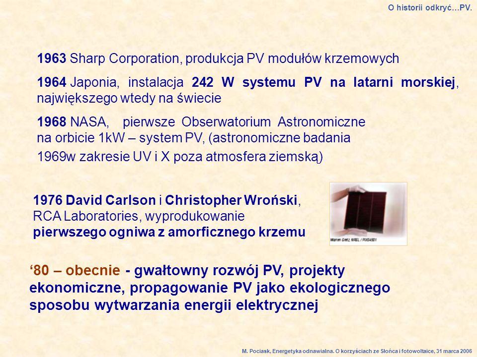 O historii odkryć…PV. Sharp Corporation, produkcja PV modułów krzemowych.