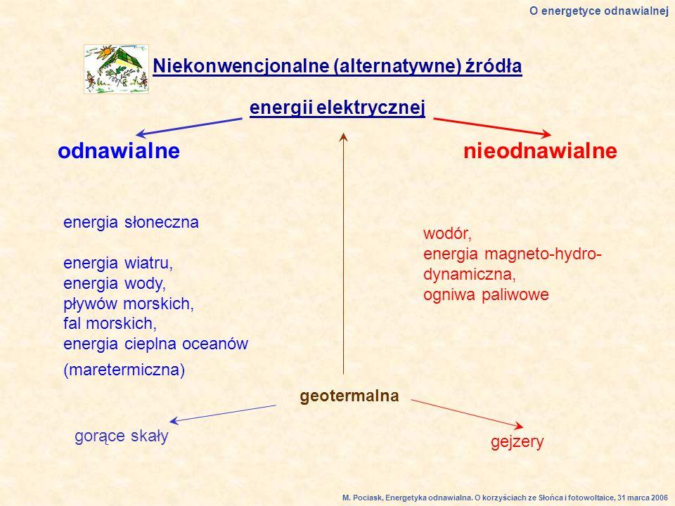Niekonwencjonalne (alternatywne) źródła