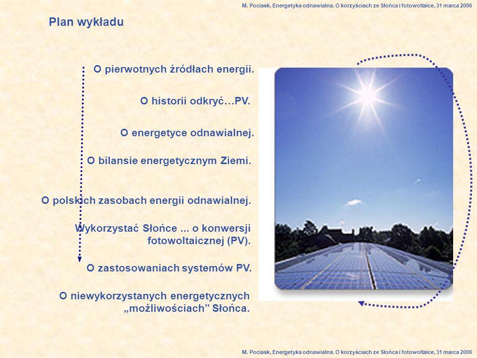 Plan wykładu O pierwotnych źródłach energii. O historii odkryć…PV.