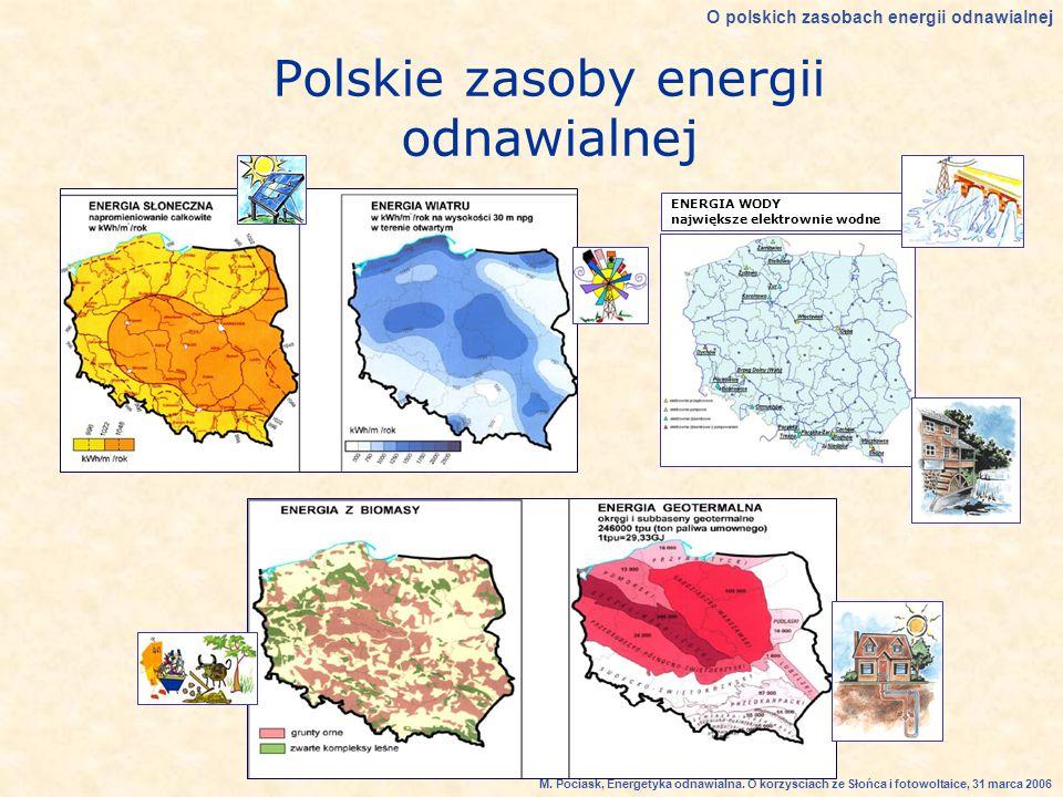 Polskie zasoby energii odnawialnej
