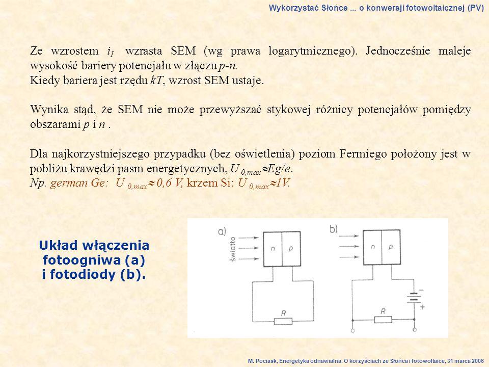 Układ włączenia fotoogniwa (a)