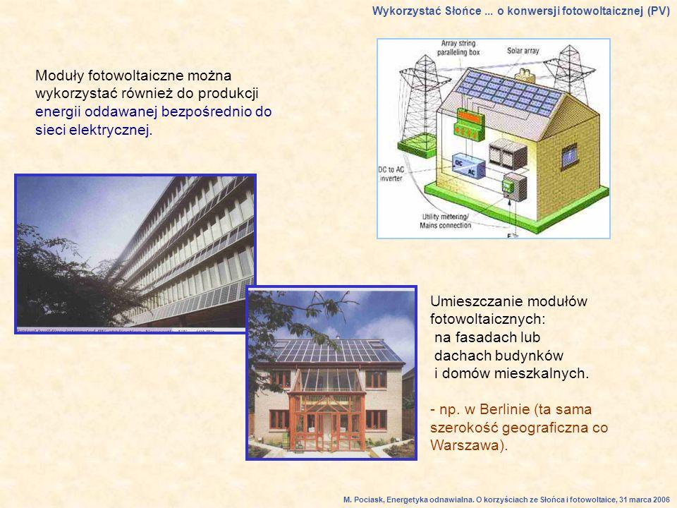 Umieszczanie modułów fotowoltaicznych: na fasadach lub