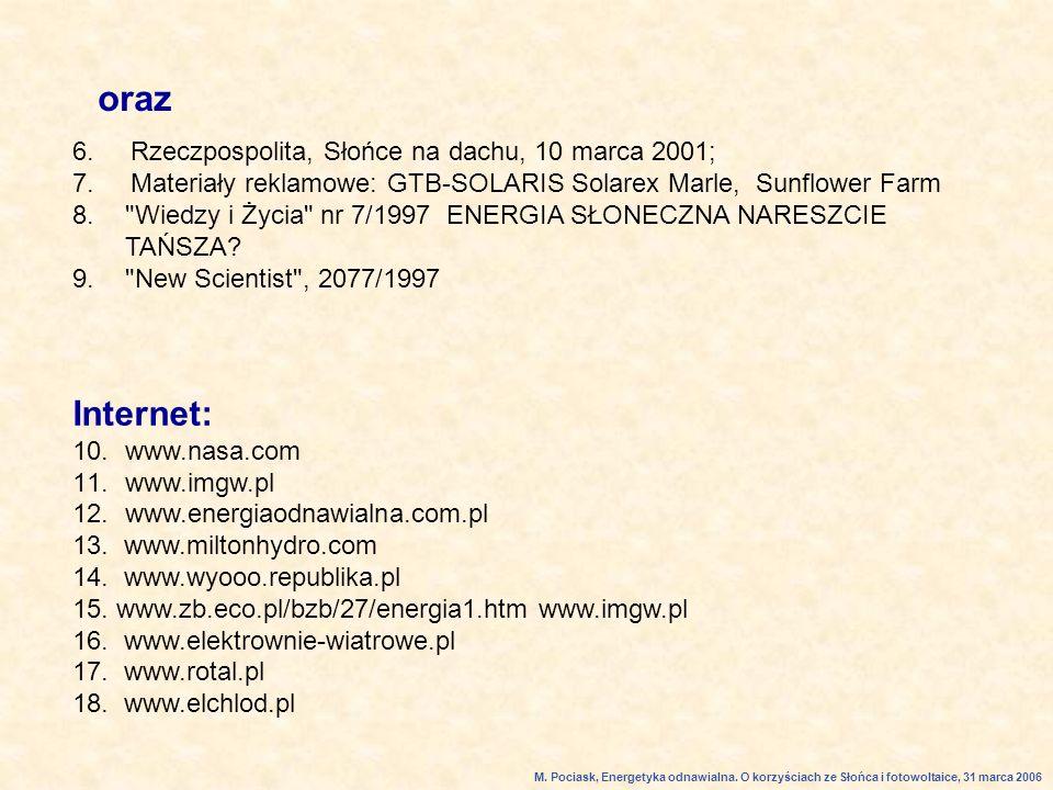 oraz Internet: 6. Rzeczpospolita, Słońce na dachu, 10 marca 2001;