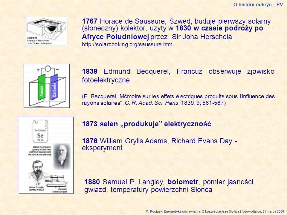 1839 Edmund Becquerel, Francuz obserwuje zjawisko fotoelektryczne