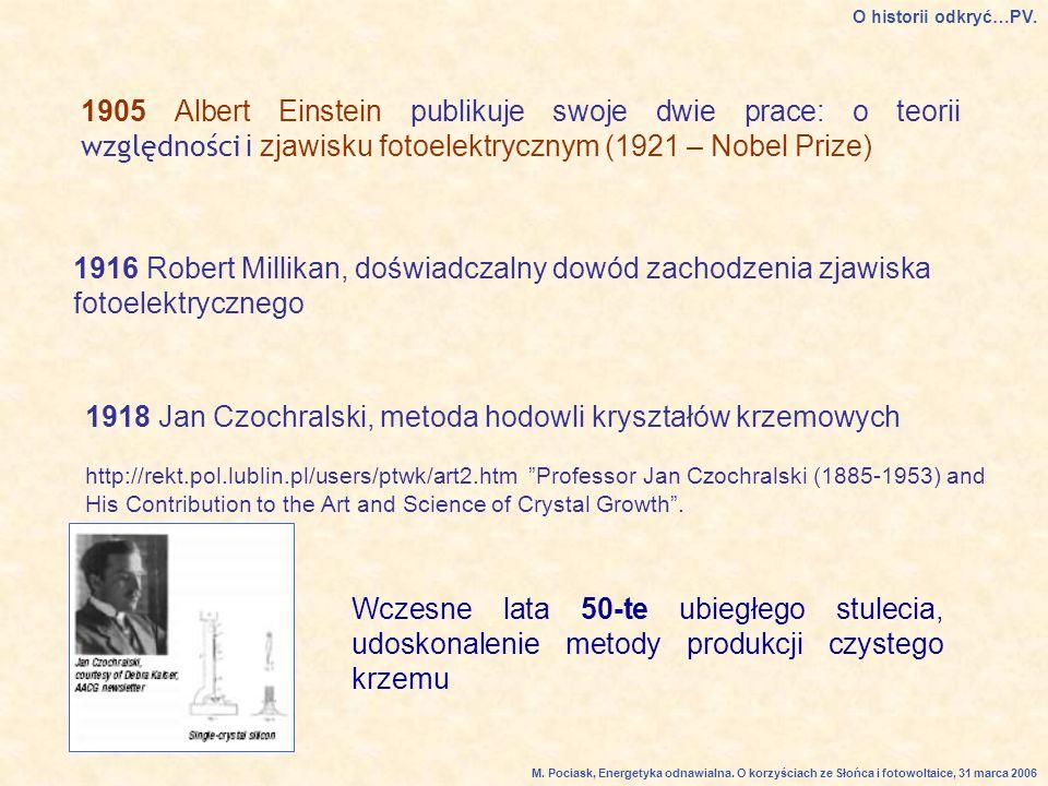 1918 Jan Czochralski, metoda hodowli kryształów krzemowych