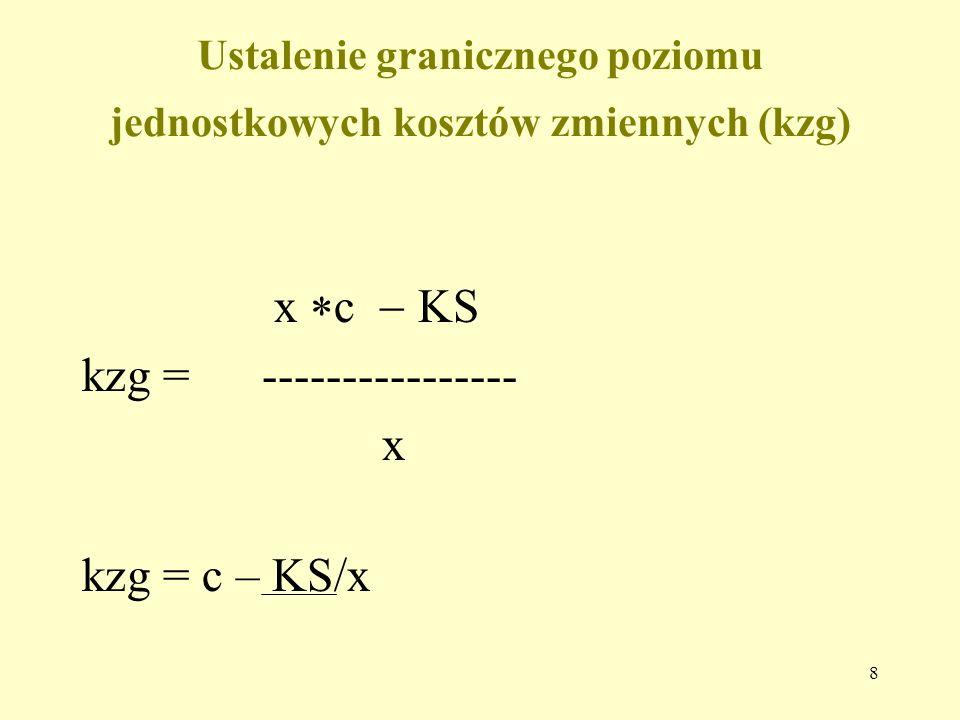 Ustalenie granicznego poziomu jednostkowych kosztów zmiennych (kzg)