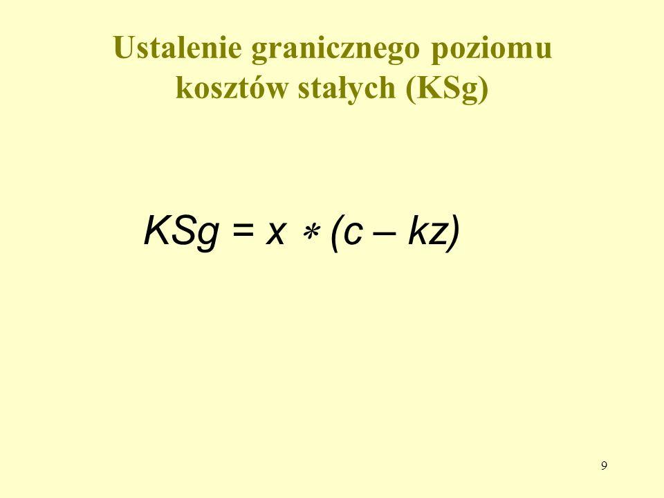 Ustalenie granicznego poziomu kosztów stałych (KSg)