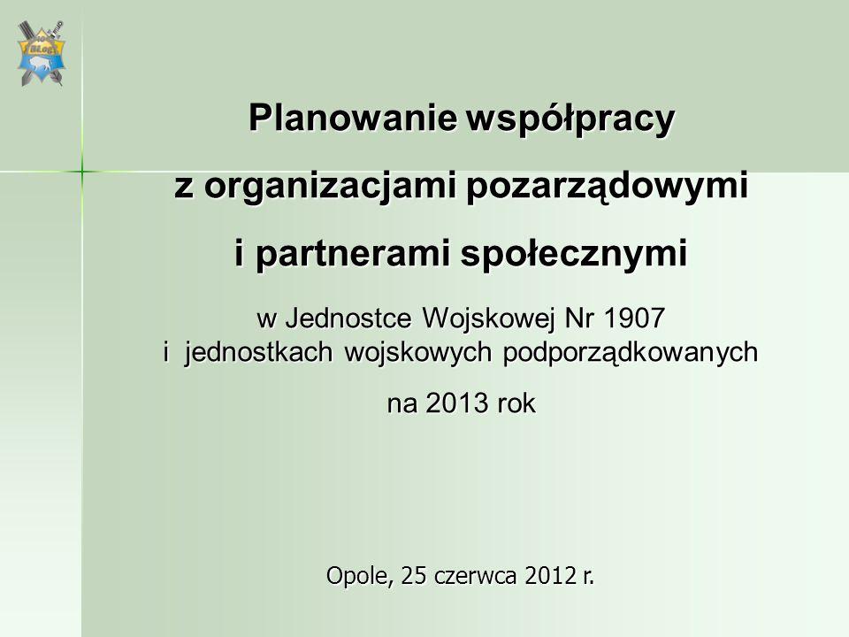 Planowanie współpracy z organizacjami pozarządowymi i partnerami społecznymi