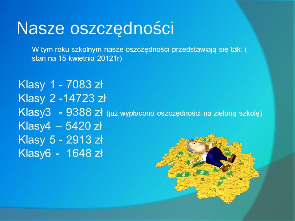 Nasze oszczędności Klasy 1 - 7083 zł Klasy 2 -14723 zł