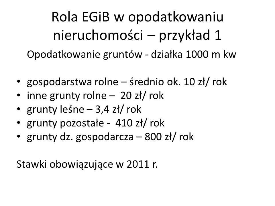 Rola EGiB w opodatkowaniu nieruchomości – przykład 1