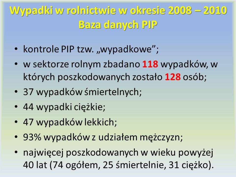 Wypadki w rolnictwie w okresie 2008 – 2010 Baza danych PIP