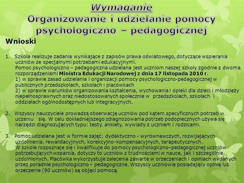 Wymaganie Organizowanie i udzielanie pomocy psychologiczno – pedagogicznej