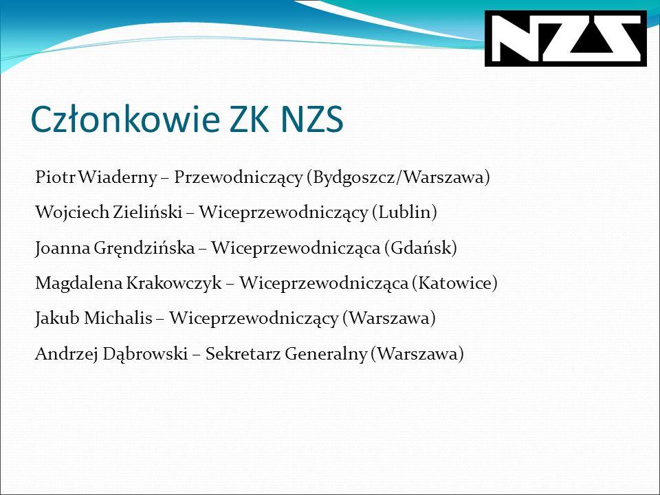 Członkowie ZK NZS Piotr Wiaderny – Przewodniczący (Bydgoszcz/Warszawa)