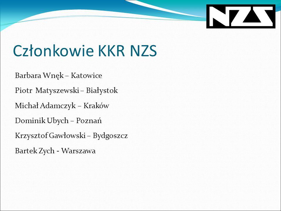Członkowie KKR NZS Barbara Wnęk – Katowice