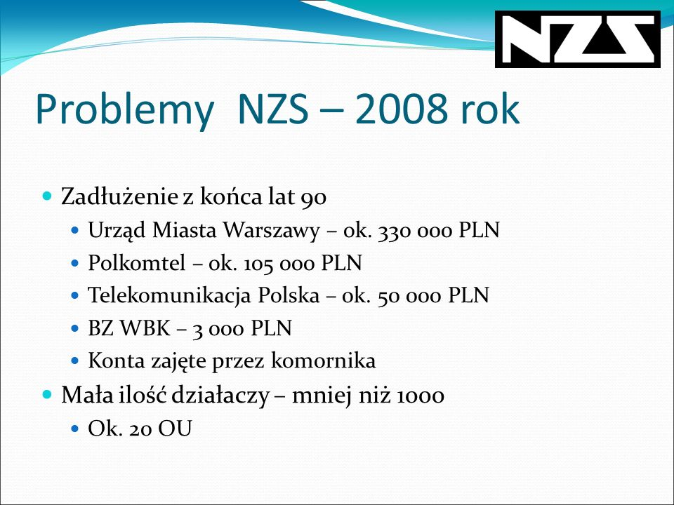 Problemy NZS – 2008 rok Zadłużenie z końca lat 90