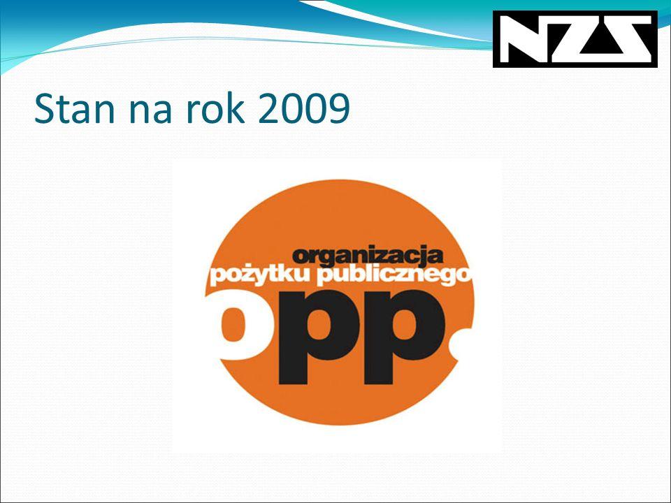 Stan na rok 2009