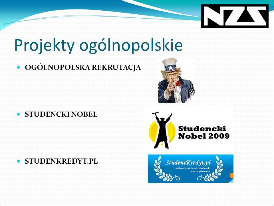 Projekty ogólnopolskie
