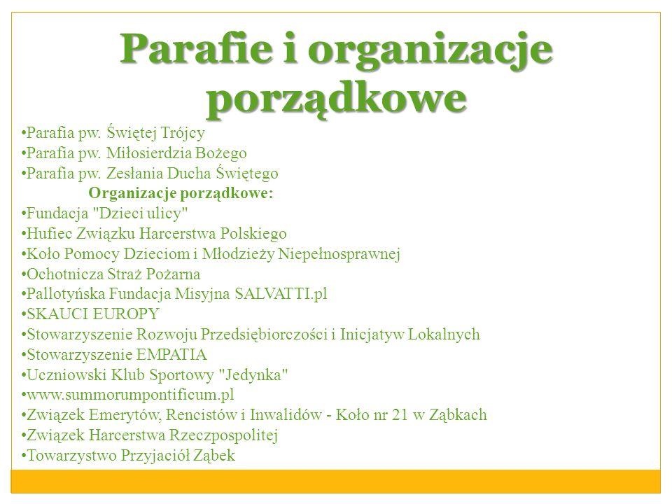 Parafie i organizacje porządkowe