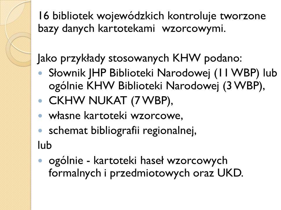 16 bibliotek wojewódzkich kontroluje tworzone bazy danych kartotekami wzorcowymi.