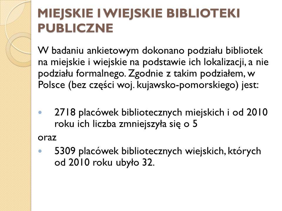 MIEJSKIE I WIEJSKIE BIBLIOTEKI PUBLICZNE
