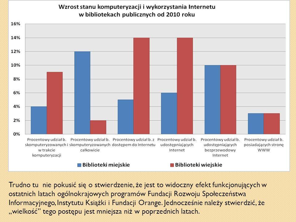 Trudno tu nie pokusić się o stwierdzenie, że jest to widoczny efekt funkcjonujących w ostatnich latach ogólnokrajowych programów Fundacji Rozwoju Społeczeństwa Informacyjnego, Instytutu Książki i Fundacji Orange.