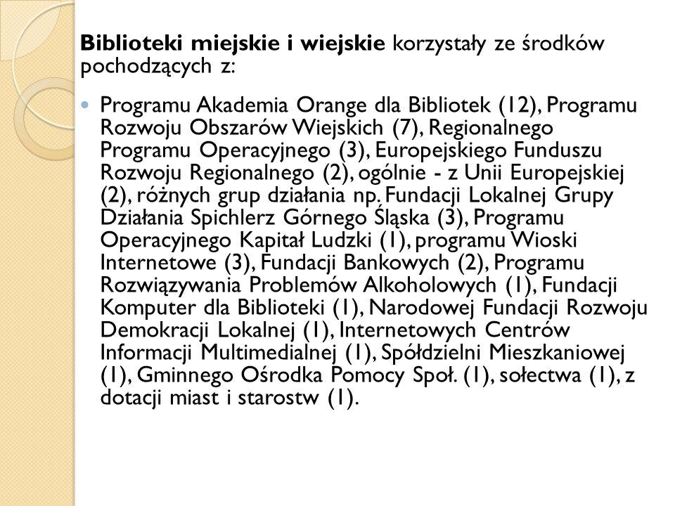 Biblioteki miejskie i wiejskie korzystały ze środków pochodzących z: