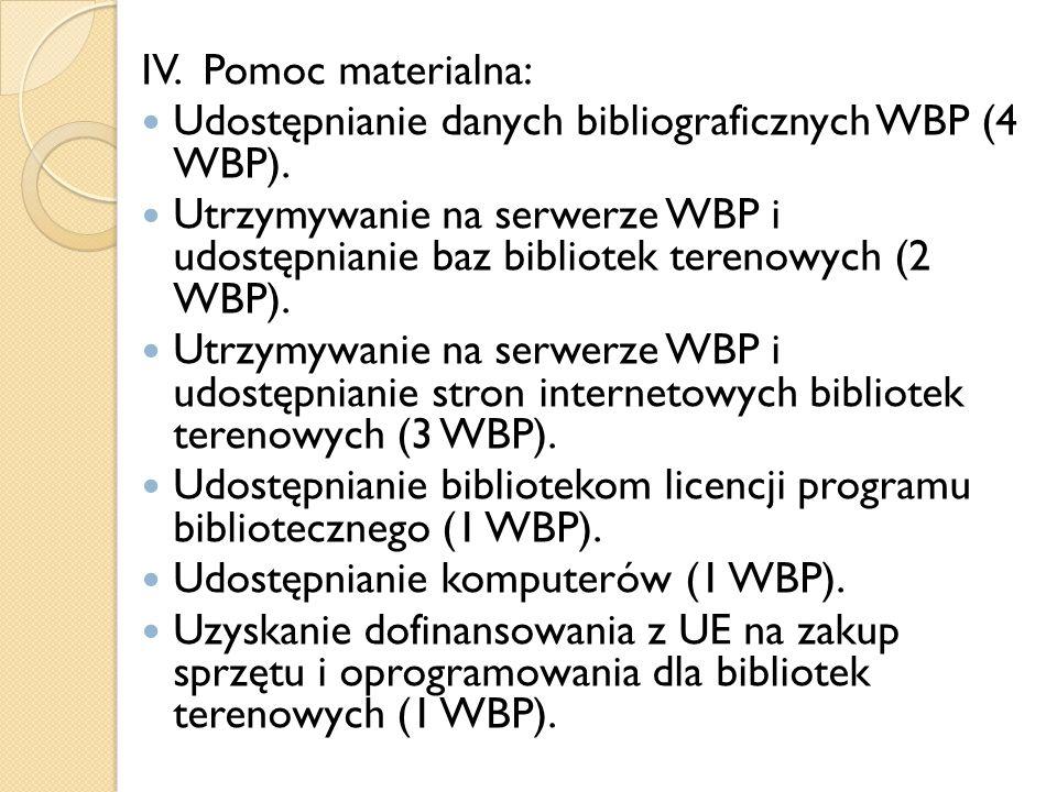 IV. Pomoc materialna: Udostępnianie danych bibliograficznych WBP (4 WBP).