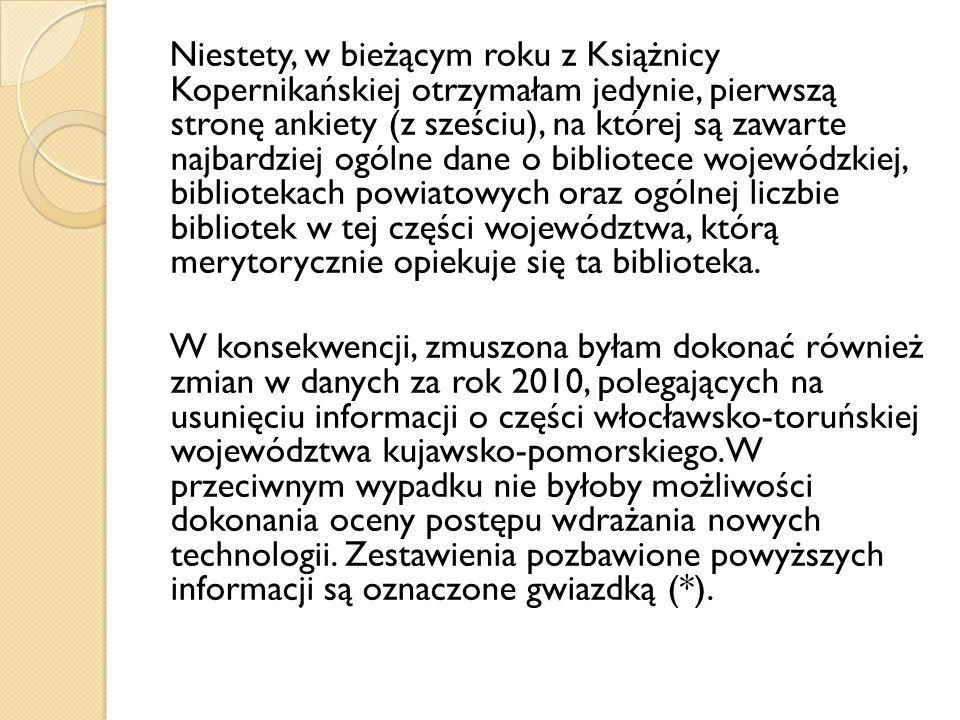 Niestety, w bieżącym roku z Książnicy Kopernikańskiej otrzymałam jedynie, pierwszą stronę ankiety (z sześciu), na której są zawarte najbardziej ogólne dane o bibliotece wojewódzkiej, bibliotekach powiatowych oraz ogólnej liczbie bibliotek w tej części województwa, którą merytorycznie opiekuje się ta biblioteka.