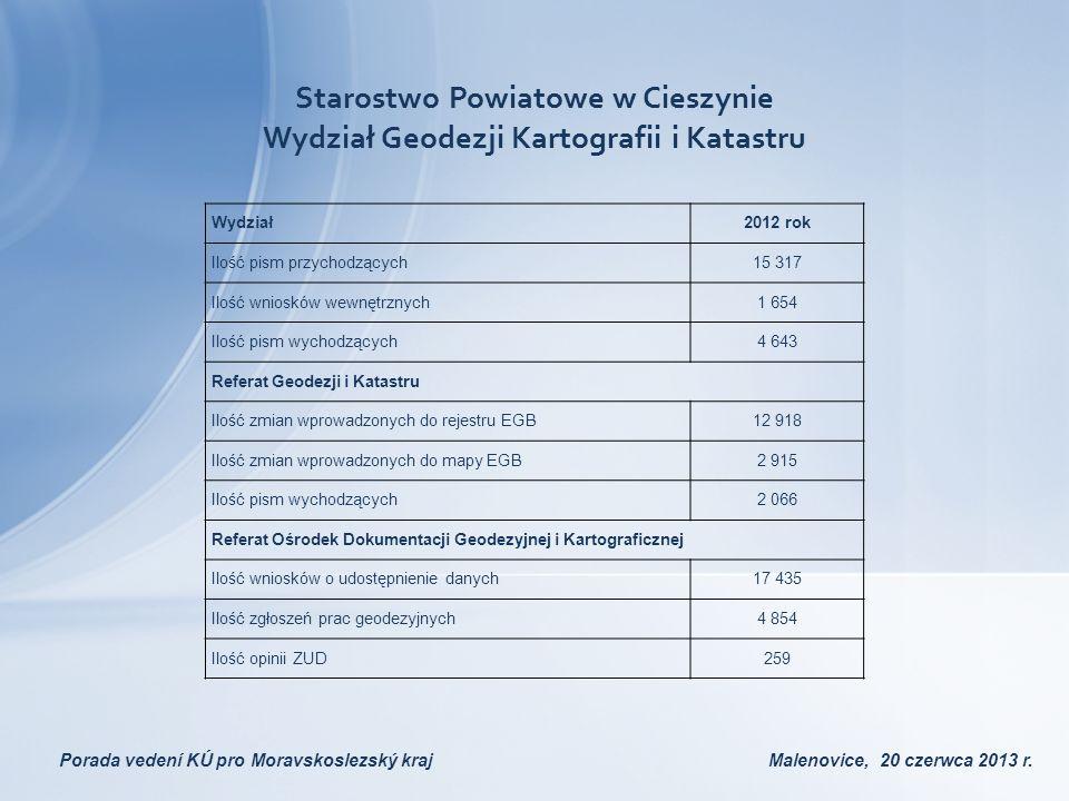 Wydział Geodezji Kartografii i Katastru