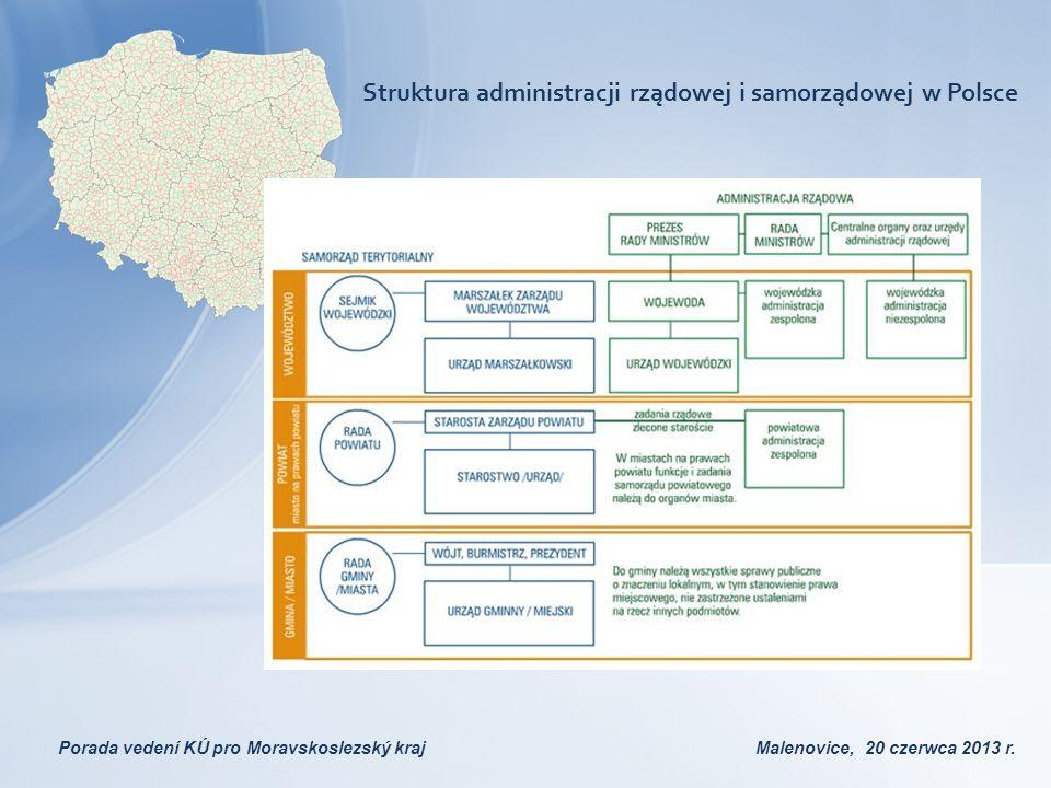 Struktura administracji rządowej i samorządowej w Polsce