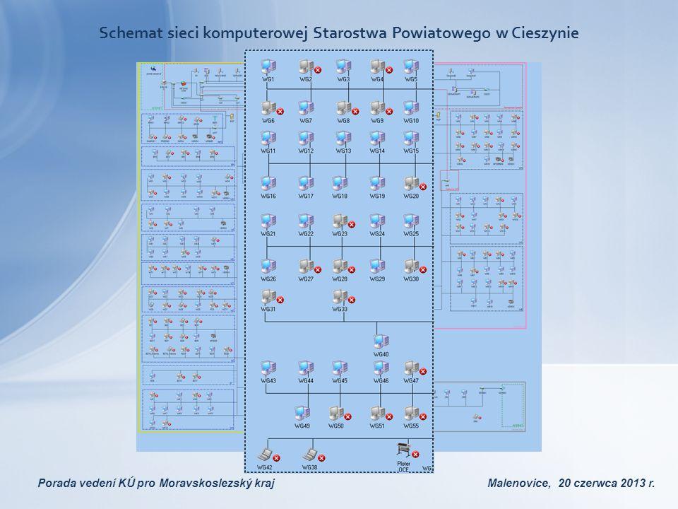 Schemat sieci komputerowej Starostwa Powiatowego w Cieszynie