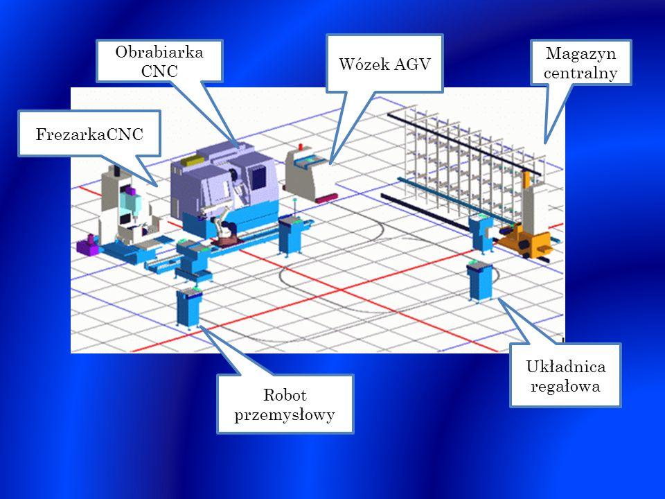 Wózek AGV Obrabiarka CNC Magazyn centralny FrezarkaCNC Układnica regałowa Robot przemysłowy