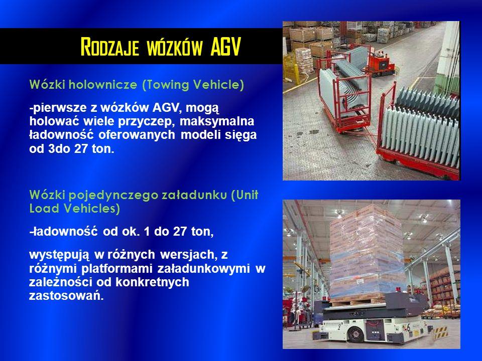 Rodzaje wózków AGV Wózki holownicze (Towing Vehicle)