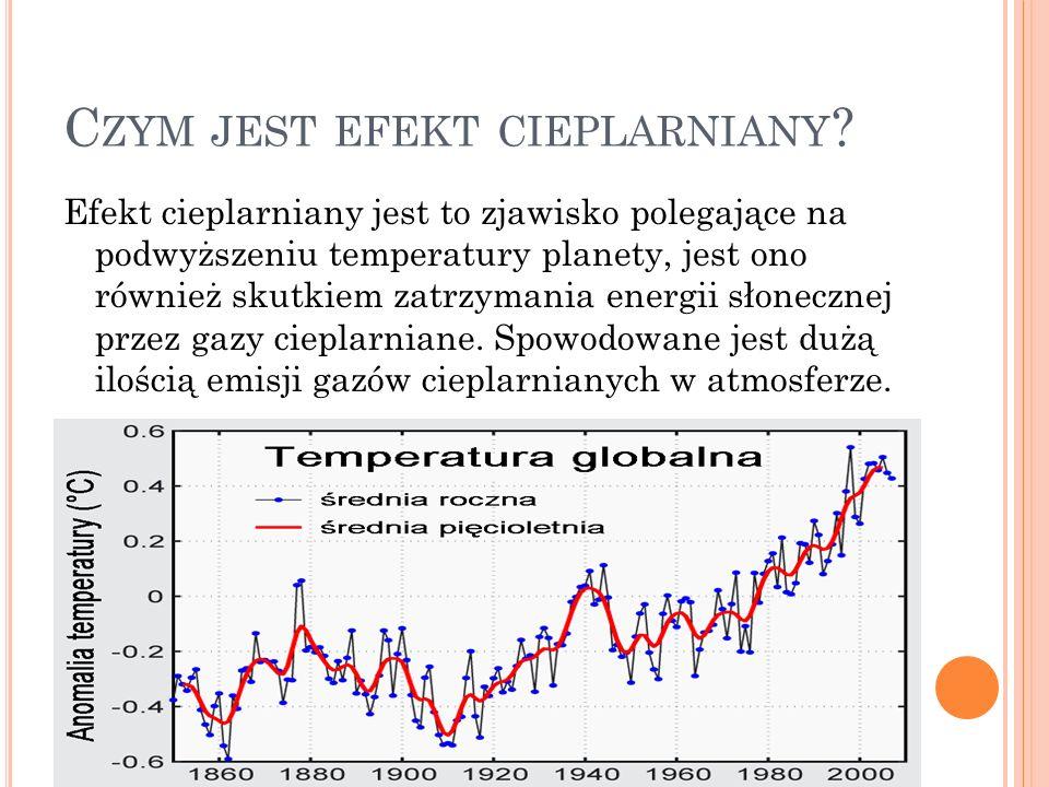 Czym jest efekt cieplarniany