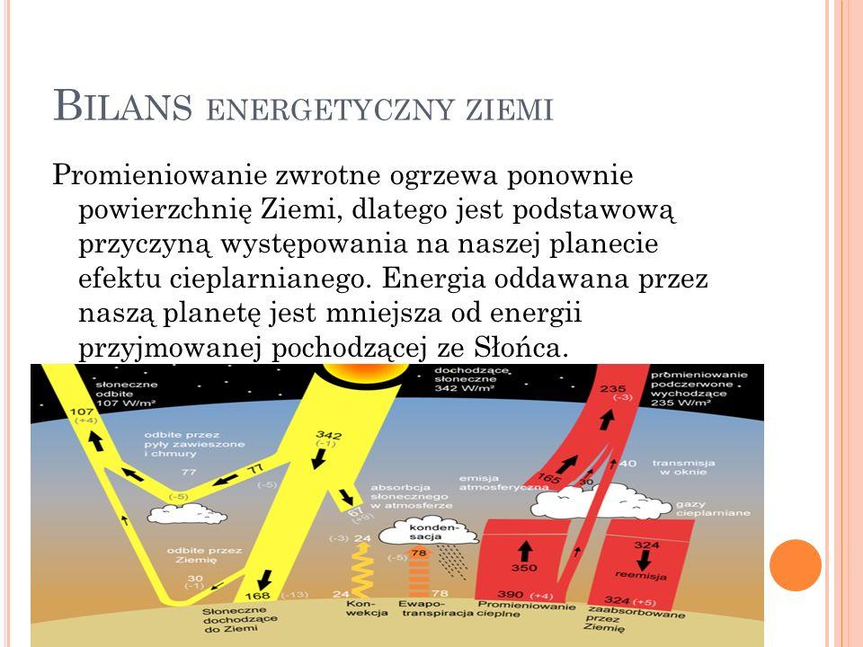 Bilans energetyczny ziemi