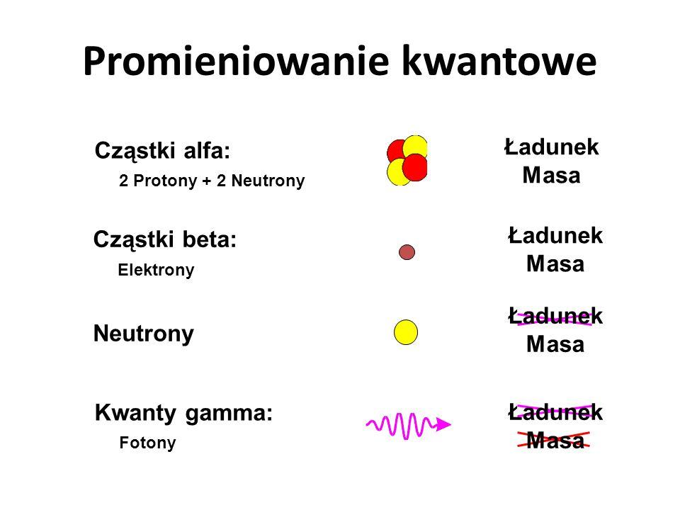 Promieniowanie kwantowe