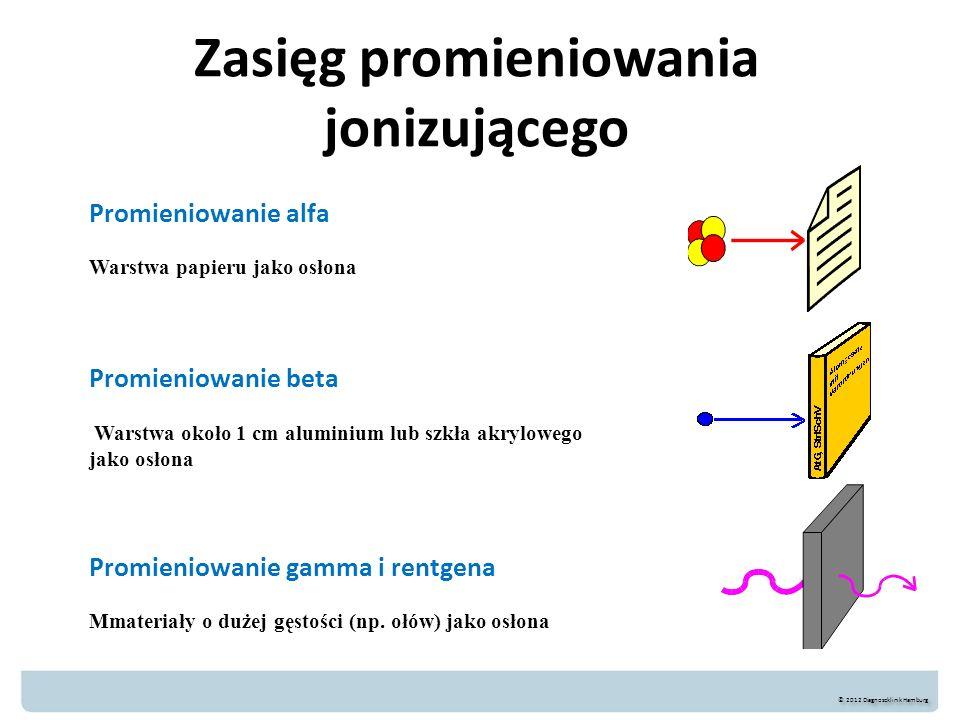 Zasięg promieniowania jonizującego