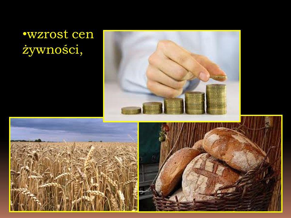 wzrost cen żywności,