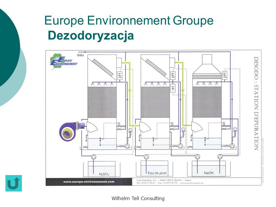 Europe Environnement Groupe Dezodoryzacja