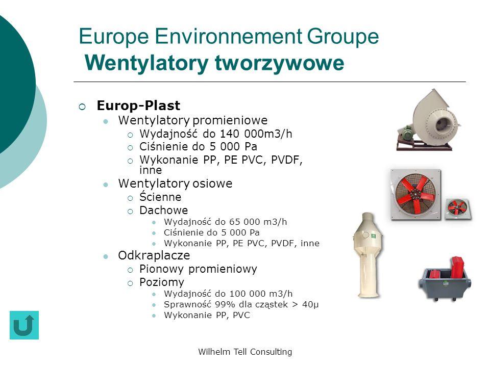 Europe Environnement Groupe Wentylatory tworzywowe