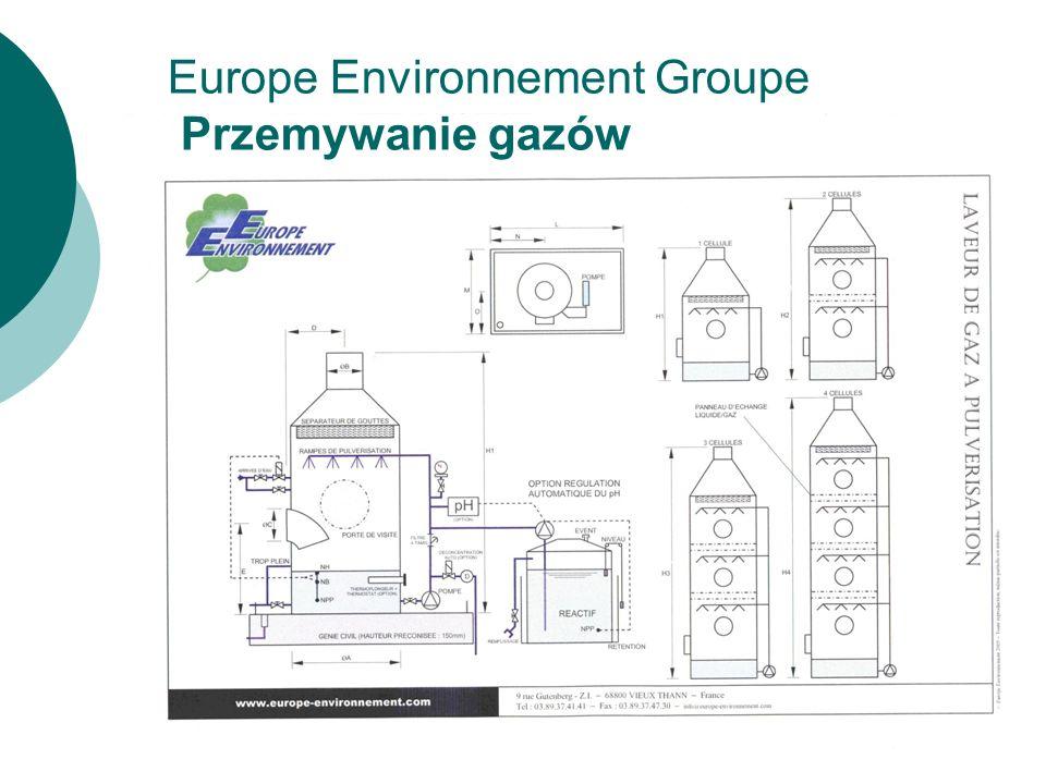 Europe Environnement Groupe Przemywanie gazów