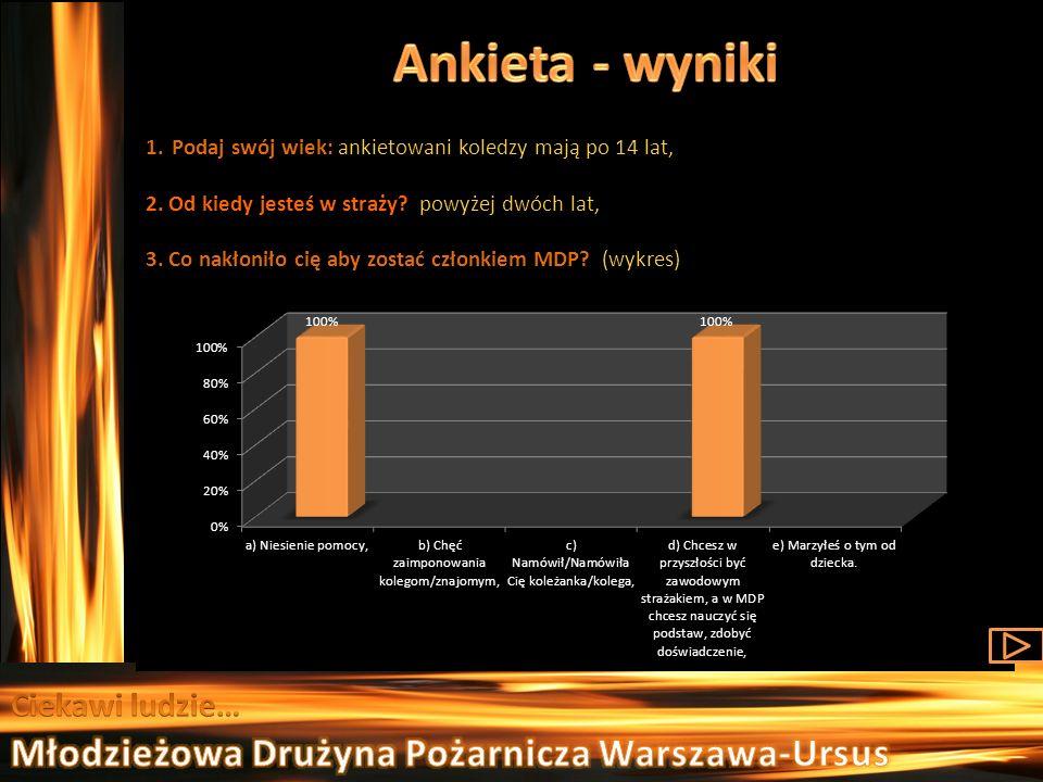 Ankieta - wyniki Młodzieżowa Drużyna Pożarnicza Warszawa-Ursus