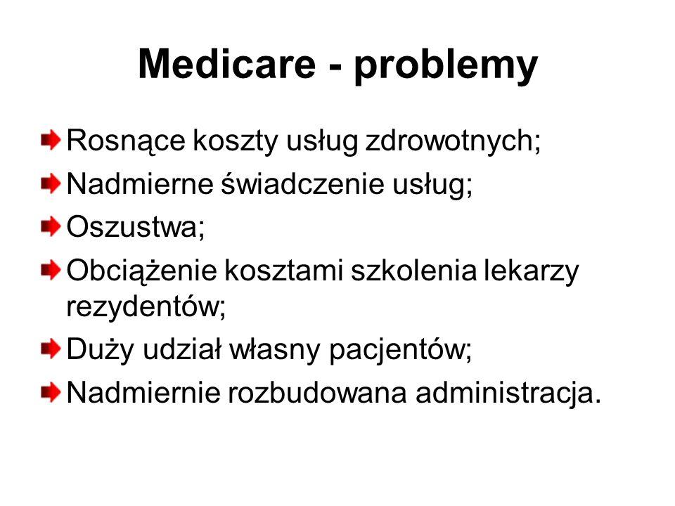 Medicare - problemy Rosnące koszty usług zdrowotnych;
