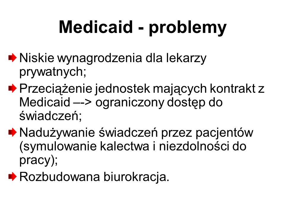 Medicaid - problemy Niskie wynagrodzenia dla lekarzy prywatnych;