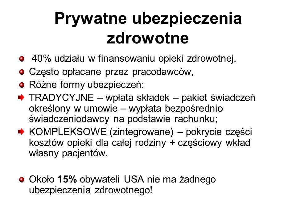 Prywatne ubezpieczenia zdrowotne